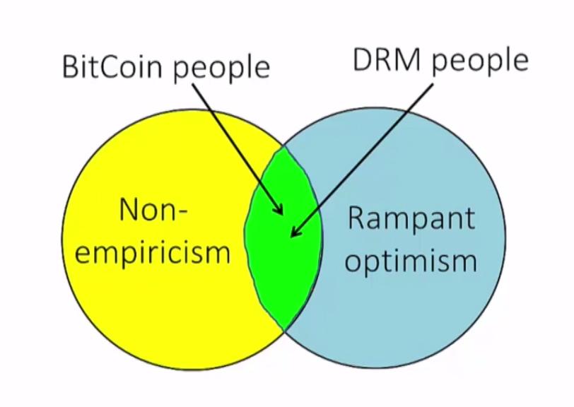 bitcoin-drm